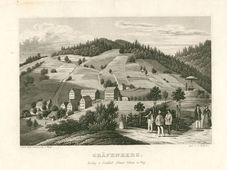 Die Ortschaft Grafenberg