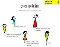 Chci to řešit – Průvodce učitele, který se setká s nesnášenlivostí (Autor: Amnesty International)