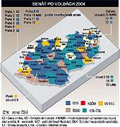 Elecciones senatoriales, gráfica: CTK