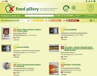 www.potravinynapranyri.cz