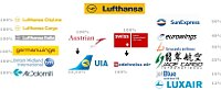 Subunternehmen und Beteiligungen des Lufthansa-Konzerns
