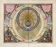 El Sistema Solar según Tycho Brahe, foto: Public Domain