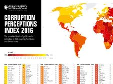 Source: Transparency International