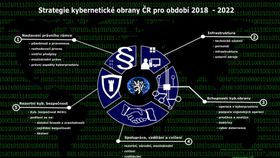 Zdroj: archiv Ministerstva obrany ČR