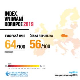 Le classement de l'indice de perception de la corruption, source: Transparency International