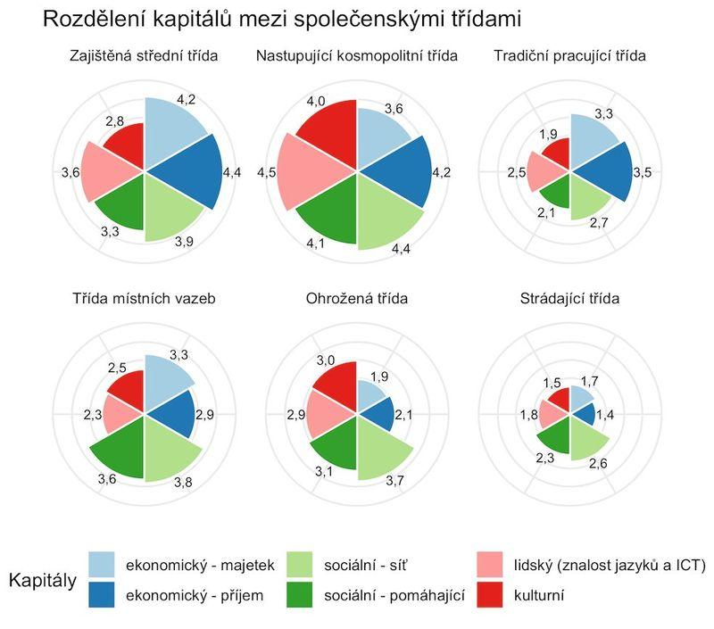 Zdroj: Český rozhlas