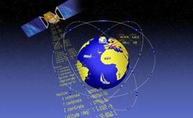 Navigační systém Galileo, foto: ESA