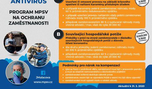 Programme Antivirus, source: MPSV