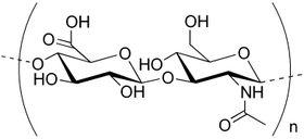 Гиалуроновая кислота, фото: открытый источник