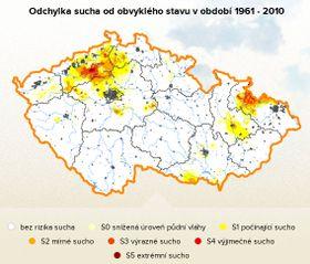Verhältnis der aktuellen Feuchtigkeitssättigung gegenüber der durchschnittlichen Sättigung in den Jahren von 1961 bis 2010 (Quelle: Intersucho; weiß - ohne Trockenheitsrisiko, S0 - reduziertes Niveau der Bodenfeuchte, S1 - beginnende Dürre, S2 - moderate Dürre, S3 - schwere Dürre, S4 - außergewöhnliche Dürre, S5 - extreme Dürre)