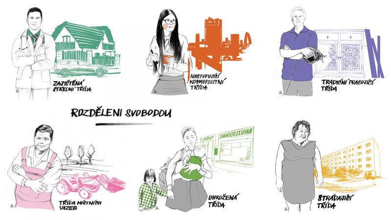 In insgesamt sechs Klassen teilt sich die tschechische Gesellschaft (Quelle: Toy Box / Archiv des Tschechischen Rundfunks)
