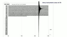 La terre a tremblé en Moravie-Silésie, photo: ČT