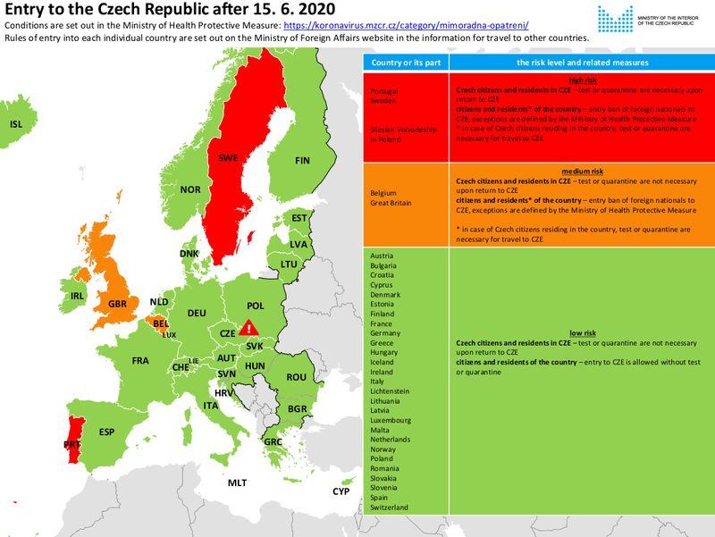 Source: Ministry of the Interior of the Czech Republic
