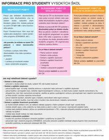 Plakáty pro studenty vysokých škol týkající se změn provedených novelou zákona opobytu cizinců súčinností od 31. 7. 2019, zdroj: Ministerstvo vnitra ČR