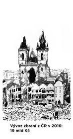 Один из экспонатов выставки «Прага на следующий день после налета», Фото: официальный сайт галереи Artwall