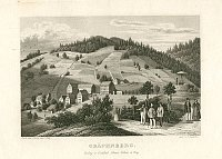 El balneario de Gräfenberg en 1839