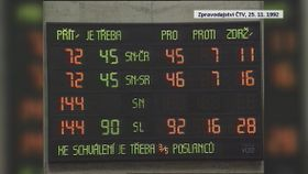 Le vote de la séparation de la Tchécoslovaquie, photo: ČT24