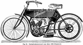 Wanderer Mofa (1904), фото: открытый источник