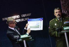 Andrej Babiš, Aleš Opata, photo: ČTK/Roman Vondrouš